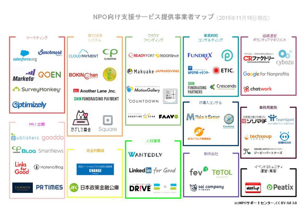 ver.2_services_ map4npo