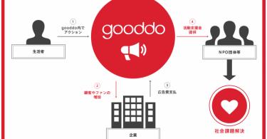 gooddo画像