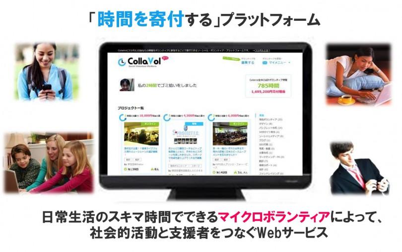 サービス紹介(CollaVol)