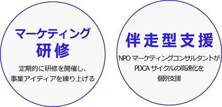 npomarkethon2017s_button