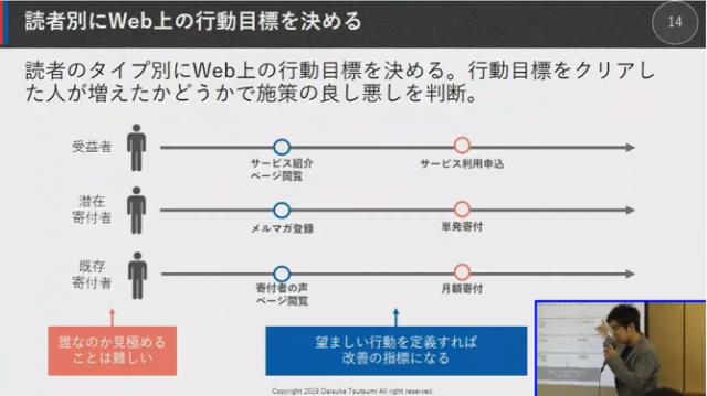 メールマーケティング・メルマガ戦略ゼミ ダイジェスト動画